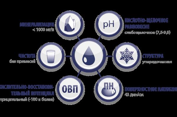 Погружной ионизатор воды преобразователь параметров Щелочная палочка